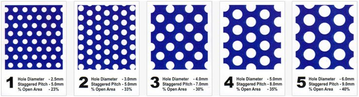 perforated metal hole pattern 1-5